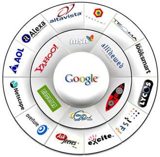 definition search  engines